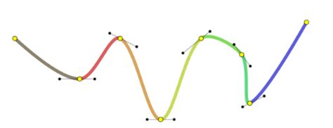 javascript - How to get a smooth curved line when drawing