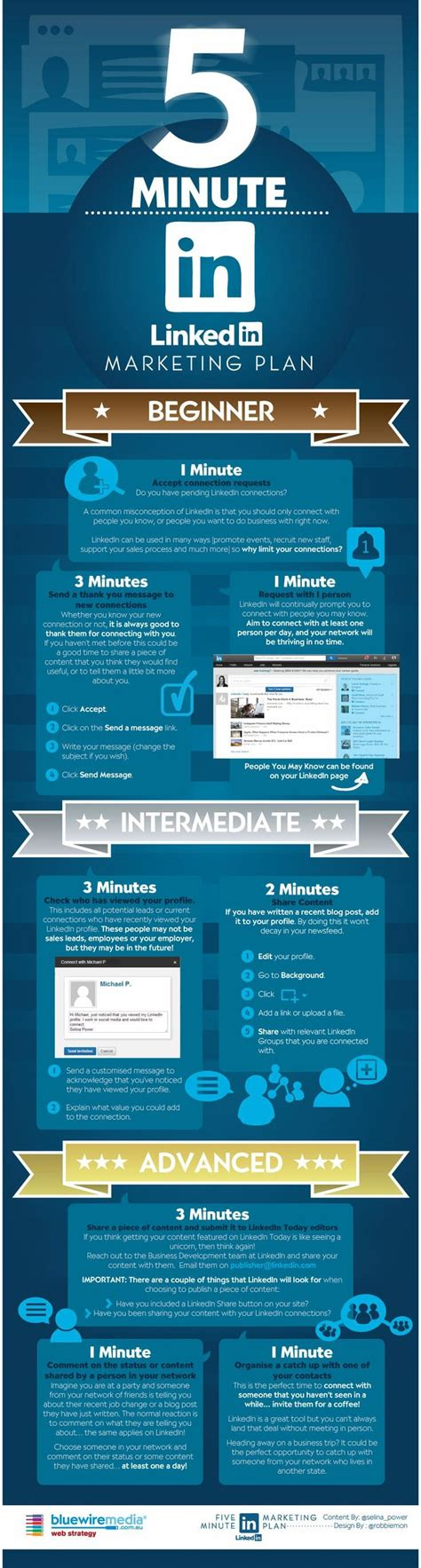 Expand your LinkedIn network - Smart Insights Infographic