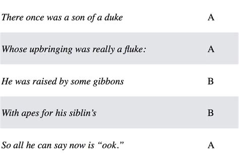 Limerick: Definition and Examples   Literary Terms