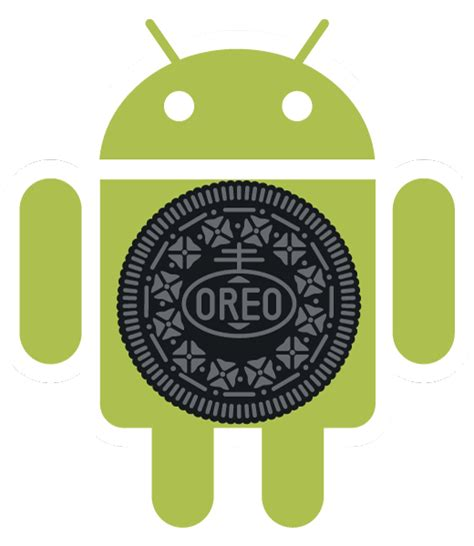 Android SDK 29