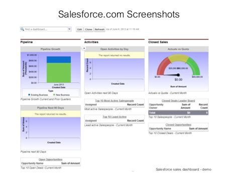 Salesforce vs SugarCRM - pricing, editions, and features