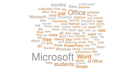 MS Office 365 ONLY – Word cloud – WordItOut