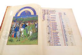 Les Très Riches Heures of the Duke of Berry « Facsimile