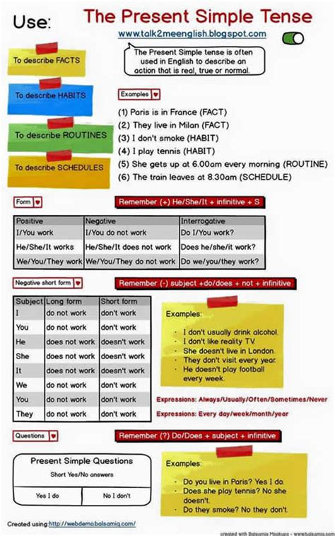 The Present Simple Tense - Detailed Expression - English
