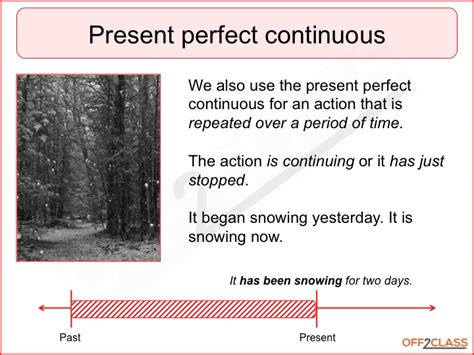 Present Perfect Continuous Lesson Plans! - Off2Class