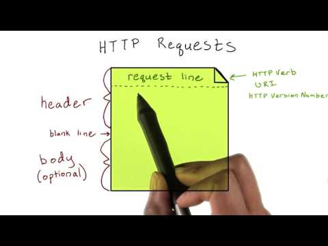 Something Rather Than Nothing: HTTP Partial Get